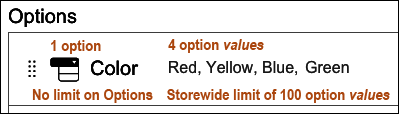 online-store-working-within-option-value-limit-01