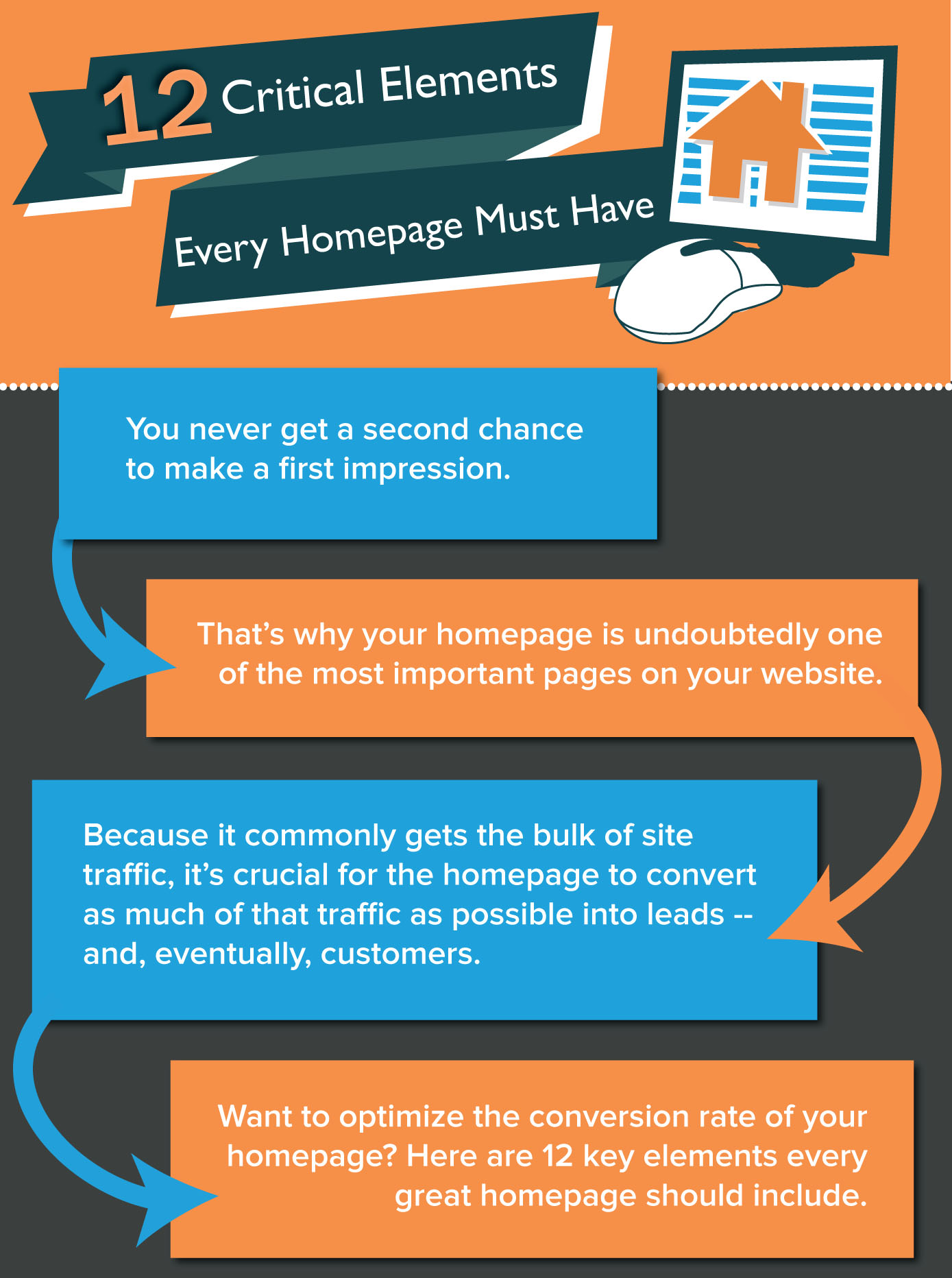 homepage 12 critical elements infographic  - Hubspot