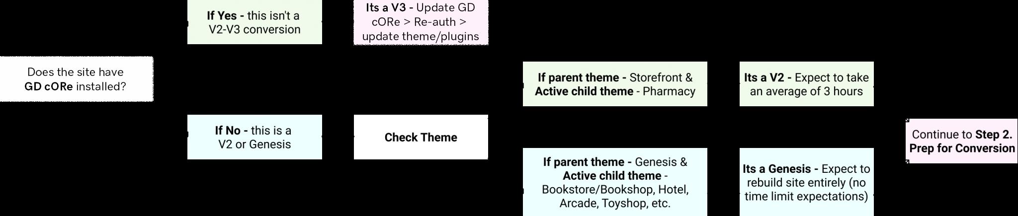 Determine-the-platform-2048x435_GDcORe